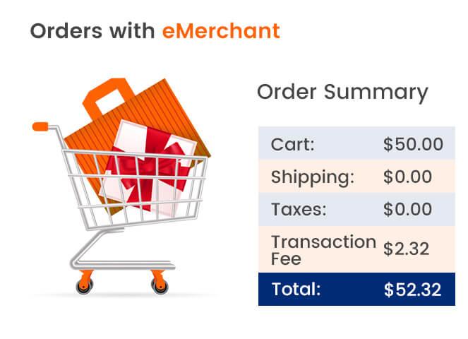 Merchant Processing Order Comparison
